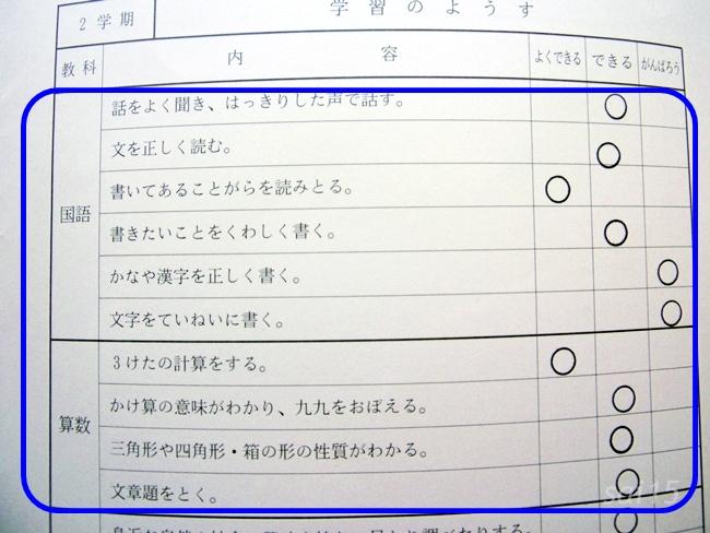 2次男小2 2学期通信簿 (14)