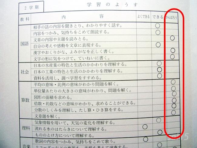 2長男小5 2学期 通信簿 (11)