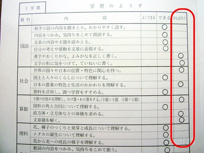 2長男小5 1学期 通信簿 (10)